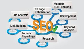 SEO/Marketing Lowestoft